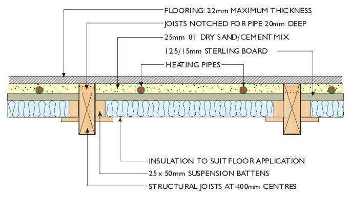 Glued insulated rail joints tenders dating 4