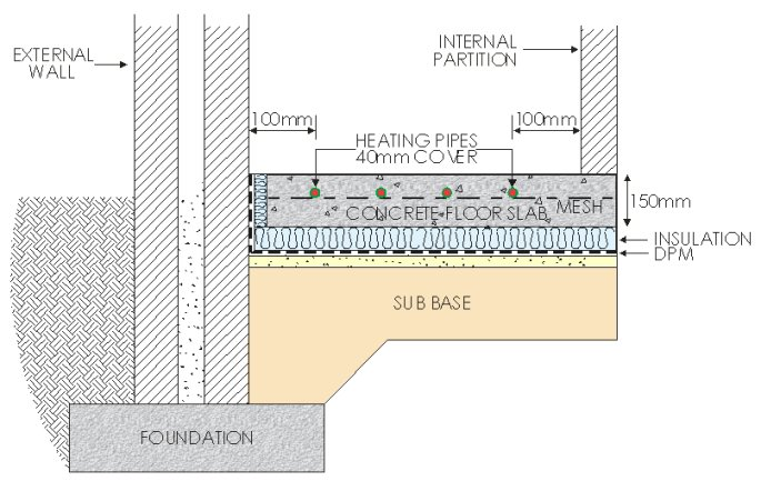 Diagram Of Structural Concrete Slab With U F H