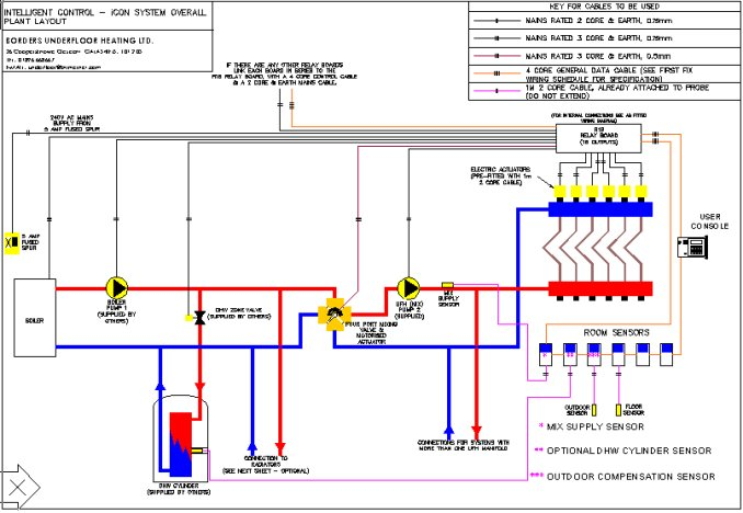 Water Boiler System Diagram Of Supply - DIY Enthusiasts Wiring ...