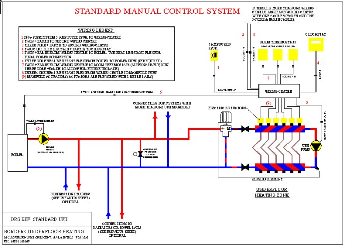 Underfloor Heating Wiring Diagram Nilzanet – Underfloor Heating Wiring Diagram