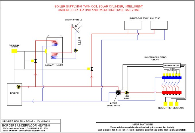Glo Underfloor Heating Wiring Diagram : Borders underfloor heating supply and install